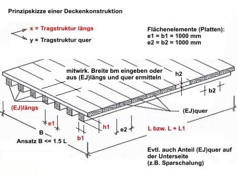 h915vg1 schwingungen von holzbalkendecken holzdecken statik holzbau din 1052 eigenfrequenz. Black Bedroom Furniture Sets. Home Design Ideas
