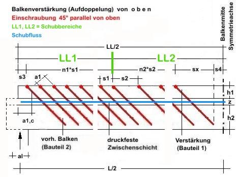 H925vg1 vollgewindeschrauben aufdoppelung for Statik balken