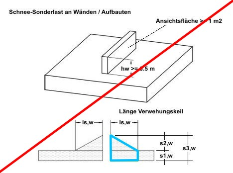 Schneelasten solaranlagen solartechnik solarthermie for Lasten statik